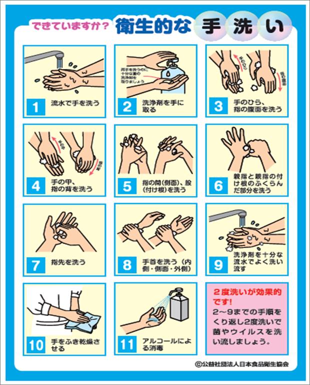 ≪衛生的手洗い≫をしましょう しもむら歯科 熊本市南区の歯科医院 ...